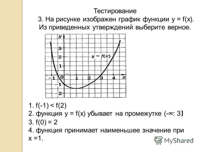 Тестирование 3. На рисунке изображен график функции у = f(x). Из приведенных утверждений выберите верное. 1. f(-1) < f(2) 2. функция у = f(x) убывает на промежутке (- : 3 ] 3. f(0) = 2 4. функция принимает наименьшее значение при х =1.