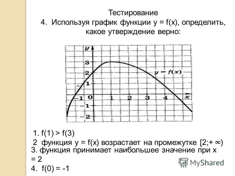 Тестирование 4. Используя график функции у = f(x), определить, какое утверждение верно: 1. f(1) > f(3) 2 функция у = f(x) возрастает на промежутке [2;+ ) 3. функция принимает наибольшее значение при х = 2 4. f(0) = -1