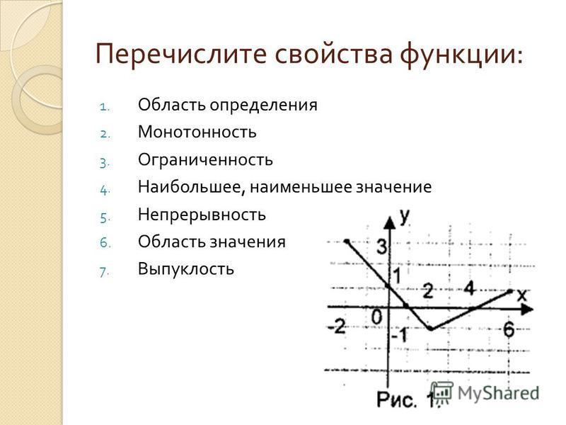 Перечислите свойства функции : 1. Область определения 2. Монотонность 3. Ограниченность 4. Наибольшее, наименьшее значение 5. Непрерывность 6. Область значения 7. Выпуклость