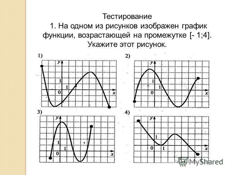 Тестирование 1. На одном из рисунков изображен график функции, возрастающей на промежутке [- 1;4]. Укажите этот рисунок.