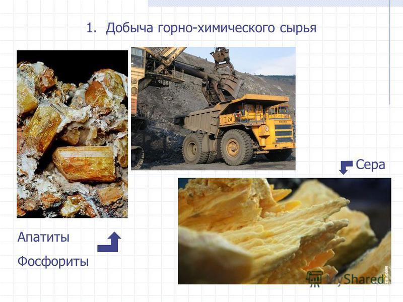 1. Добыча горно-химического сырья Сера Апатиты Фосфориты