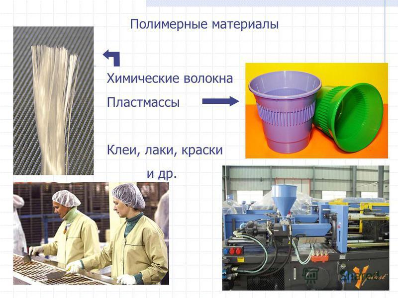 Химические волокна Пластмассы Клеи, лаки, краски и др. Полимерные материалы