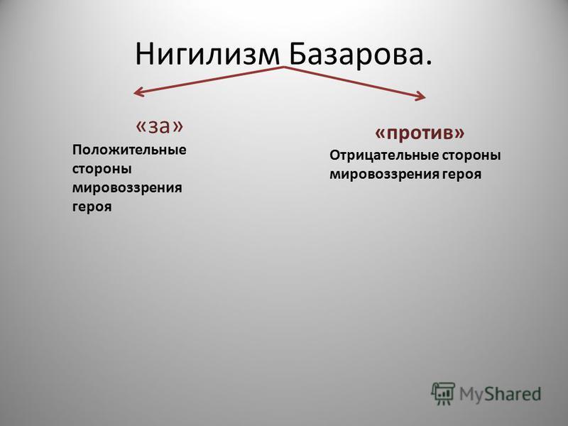 Нигилизм Базарова. «за» Положительные стороны мировоззрения героя «против» Отрицательные стороны мировоззрения героя