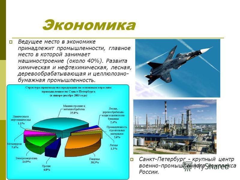 Экономика Ведущее место в экономике принадлежит промышленности, главное место в которой занимает машиностроение (около 40%). Развита химическая и нефтехимическая, лесная, деревообрабатывающая и целлюлозно- бумажная промышленность. Санкт-Петербург - к