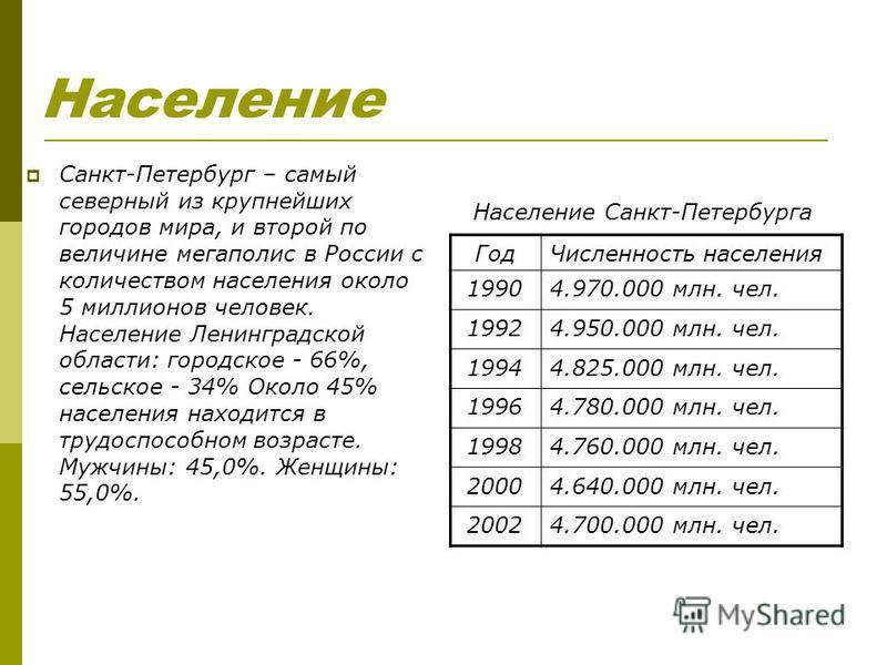 Население Санкт-Петербург – самый северный из крупнейших городов мира, и второй по величине мегаполис в России с количеством населения около 5 миллионов человек. Население Ленинградской области: городское - 66%, сельское - 34% Около 45% населения нах