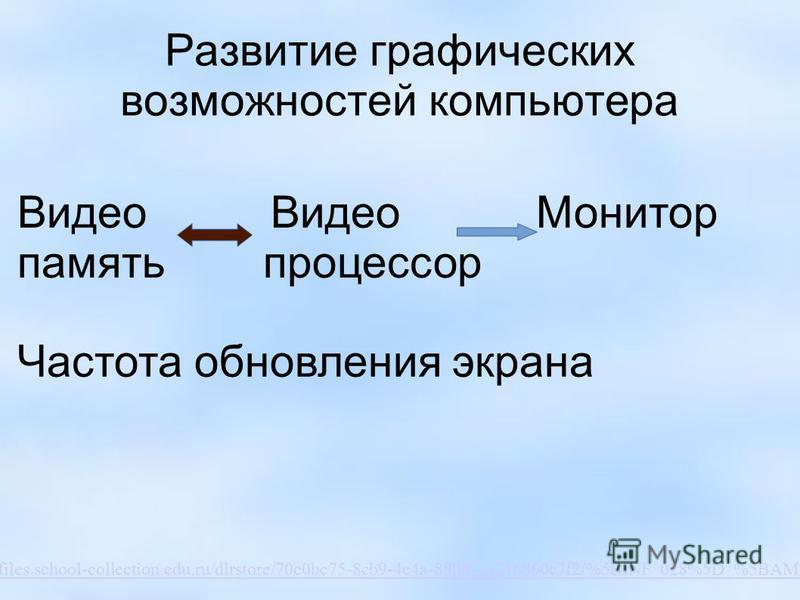 Развитие графических возможностей компьютера http://files.school-collection.edu.ru/dlrstore/70c0bc75-8cb9-4e4a-88b0-23246860c7f2/%5BINF_028%5D_%5BAM_13%5D.swf Видео Видео Монитор память процессор Частота обновления экрана