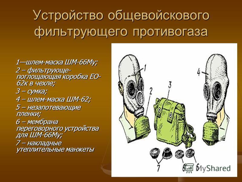 Устройство общевойскового фильтрующего противогаза 1 шлем-маска ШМ-66Му; 1 шлем-маска ШМ-66Му; 2 – фильтрующе- поглощающая коробка ЕО- 62 к в чехле; 2 – фильтрующе- поглощающая коробка ЕО- 62 к в чехле; 3 – сумка; 3 – сумка; 4 – шлем-маска ШМ-62; 4 –