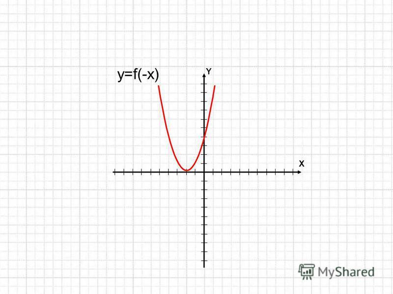 Y X y=f(-x)