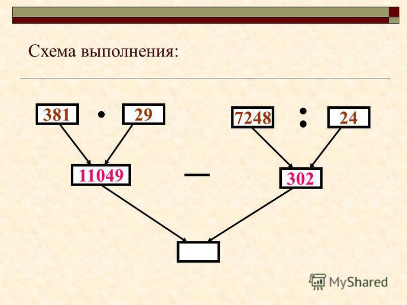 381 11049 29 724824 Схема выполнения: