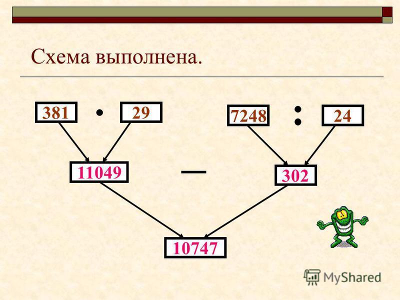 381 11049 29 724824 302 Схема выполнения: