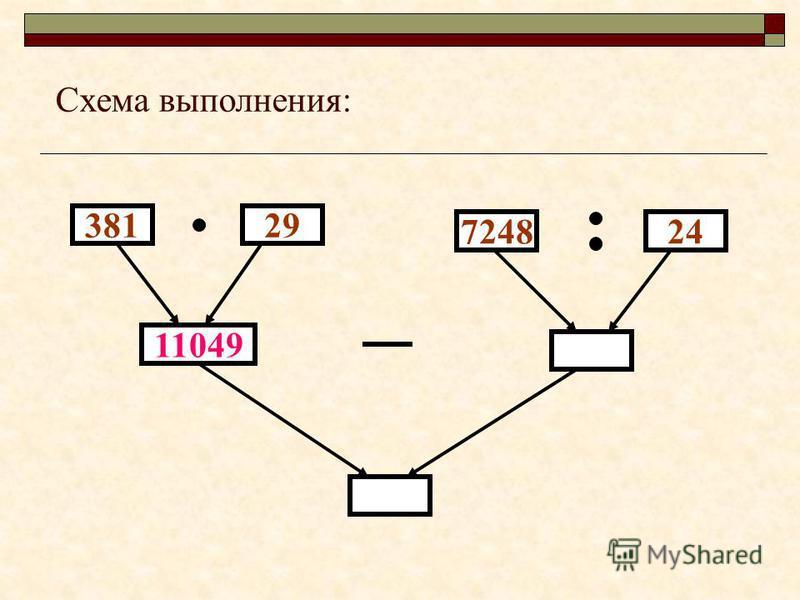 Схема выполнения: 38129 724824