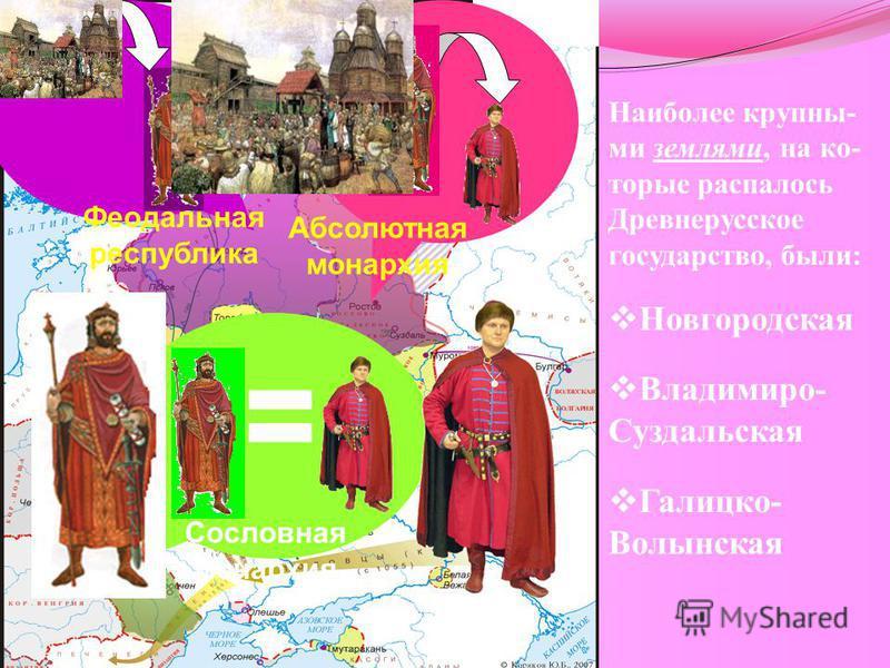 Наиболее крупны- ми землями, на которые распалось Древнерусское государство, были: Новгородская Владимиро- Суздальская Галицко- Волынская Абсолютная монархия Феодальная республика Сословная монархия