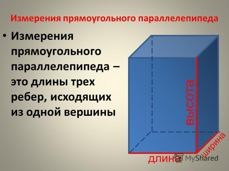 Измерения прямоугольного параллелепипеда Измерения прямоугольного параллелепипеда – это длины трех ребер, исходящих из одной вершины длина ширина высота