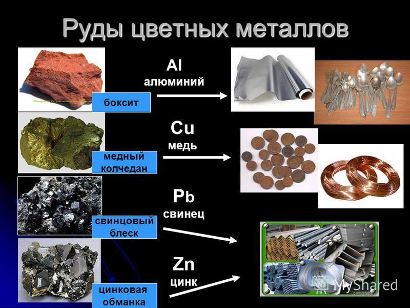 Руды черных и цветных металлов доклад 109