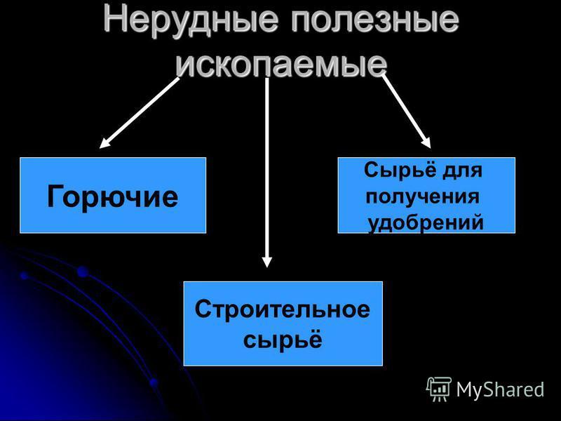 Свойства металлов 1. Твёрдость 2. Блеск 3. Плавление 4. Ковкость 5. Тягучесть 6. Электропроводность 7. Теплопроводность