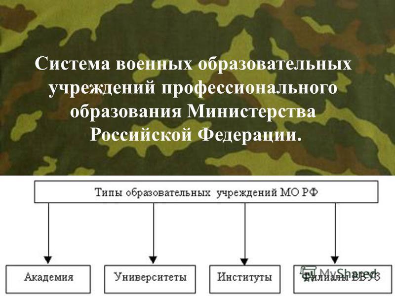 Система военных образовательных учреждений профессионального образования Министерства Российской Федерации.