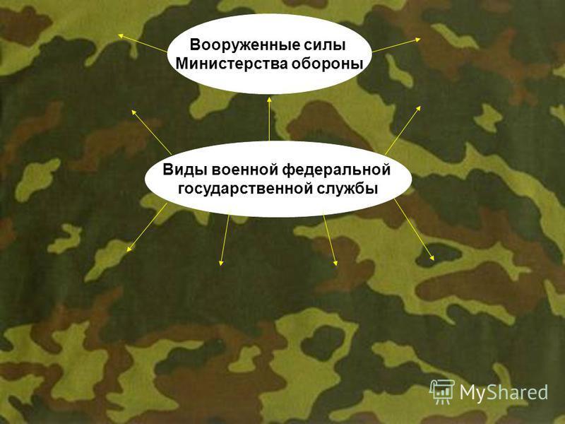 Виды военной федеральной государственной службы Вооруженные силы Министерства обороны