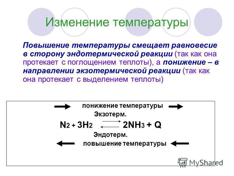 Изменение температуры Повышение температуры смещает равновесие в сторону эндотермической реакции (так как она протекает с поглощением теплоты), а понижение – в направлении экзотермической реакции (так как она протекает с выделением теплоты) понижение