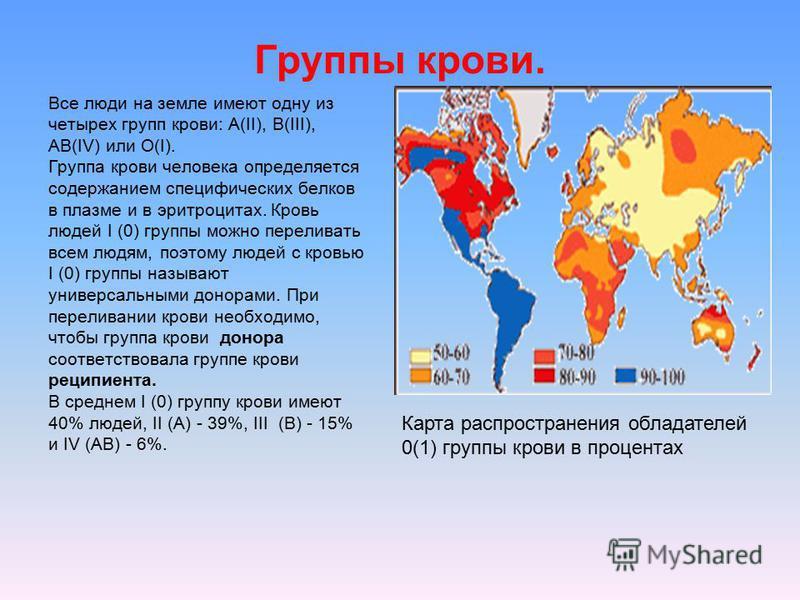 Группы крови. Все люди на земле имеют одну из четырех групп крови: А(II), В(III), АВ(IV) или О(I). Группа крови человека определяется содержанием специфических белков в плазме и в эритроцитах. Кровь людей I (0) группы можно переливать всем людям, поэ