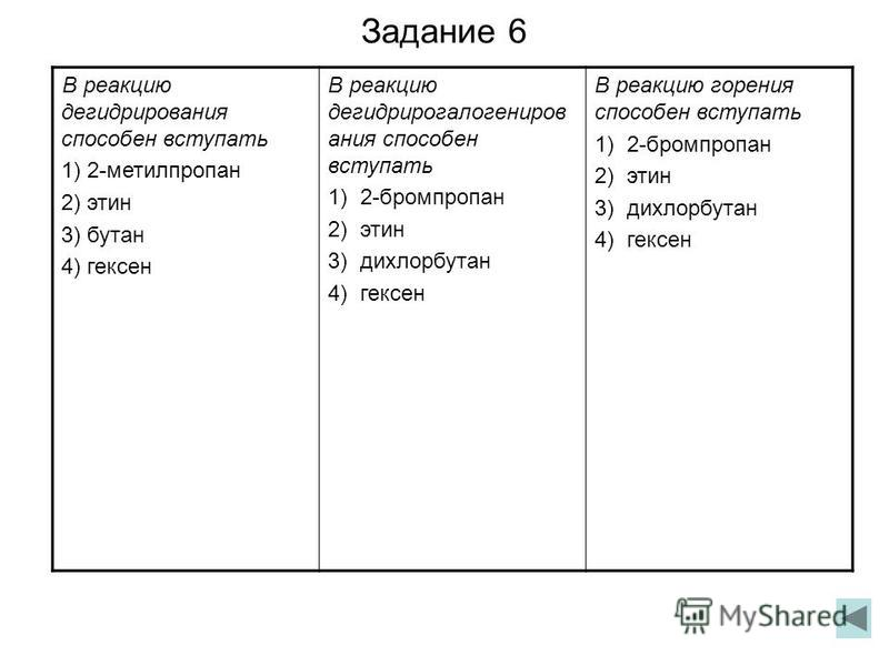Задание 6 В реакцию дегидрировмания способен вступать 1) 2-метилпропан 2) этин 3) бутан 4) гексен В реакцию дегидрирогалогениров мания способен вступать 1) 2-бромпропан 2) этин 3) дихлорбутан 4) гексен В реакцию горения способен вступать 1) 2-бромпро
