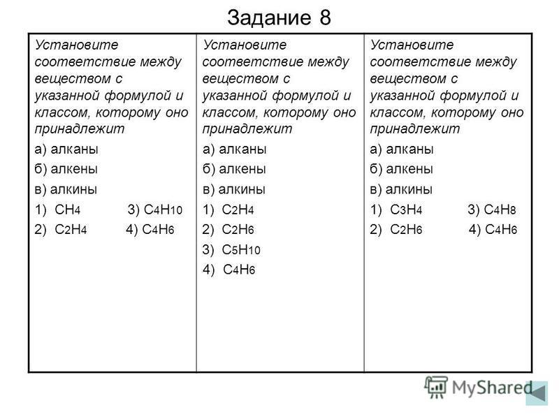 Задание 8 Установите соответствие между веществом с указанной формулой и классом, которому оно принадлежит а) алканы б) алкены в) алкины 1) СН 4 3) С 4 Н 10 2) С 2 Н 4 4) С 4 Н 6 Установите соответствие между веществом с указанной формулой и классом,