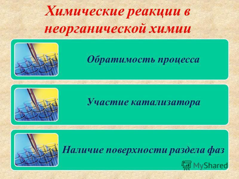 Химические реакции в неорганической химии Обратимость процесса Участие катализатора Наличие поверхности раздела фаз