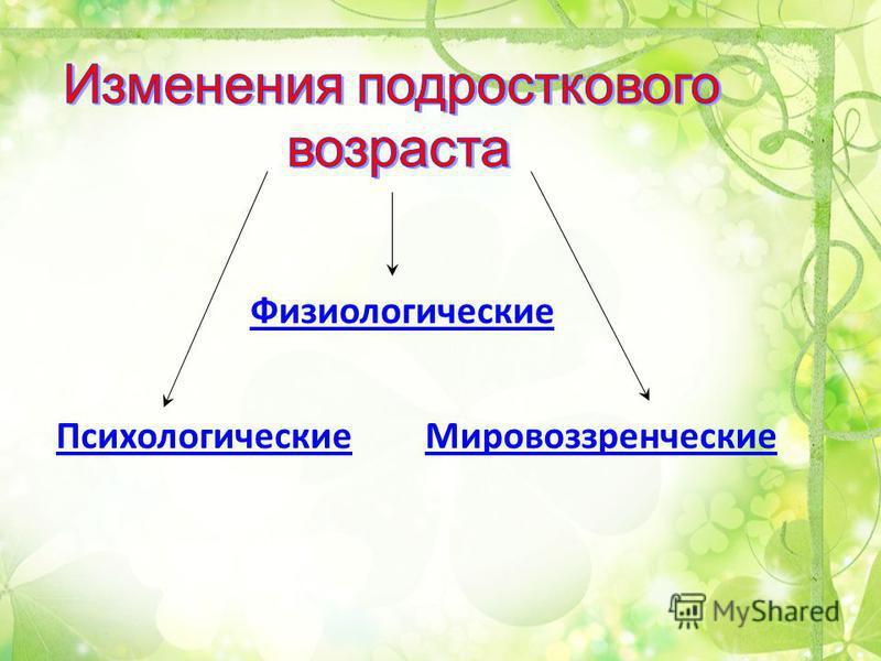 Физиологические Психологические Мировоззренческие