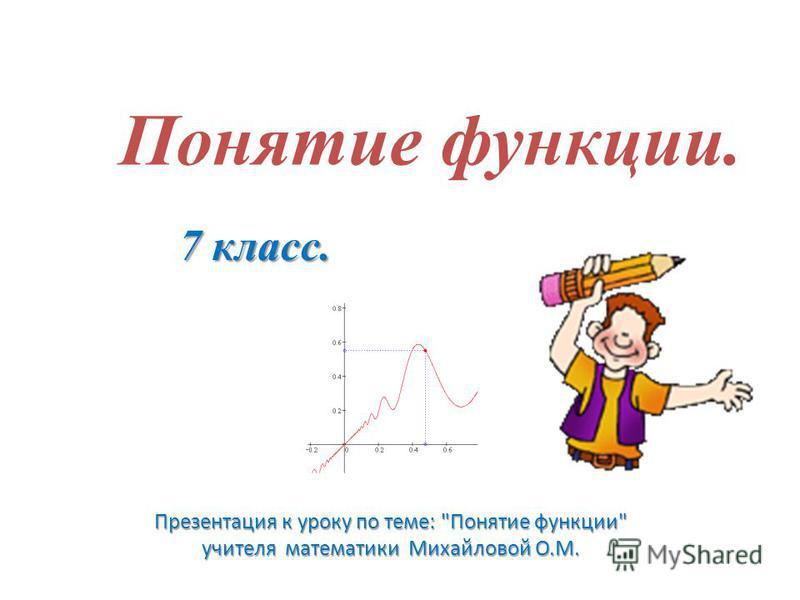Понятие функции. 7 класс. Презентация к уроку по теме: Понятие функции учителя математики Михайловой О.М.