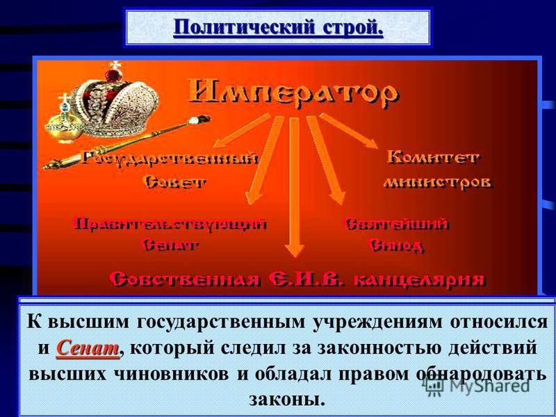 Политический строй. Российская империя оставалась самодержавной монархией. В руках императора сосредоточивалась вся полнота государственной власти законодательной, исполнительной, отчасти судебной. Государственный совет Совещательным органом при импе