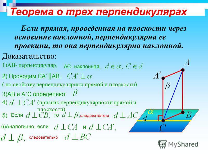 Теорема о трех перпендикулярах Если прямая, проведенная на плоскости через основание наклонной, перпендикулярна ее проекции, то она перпендикулярна наклонной. Доказательство: 1)АВ- перпендикуляр, 2) Проводим СА´АВ. ( по свойству перпендикулярных прям