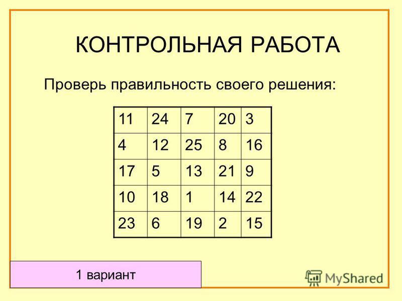 Проверь правильность своего решения: КОНТРОЛЬНАЯ РАБОТА 1 вариант 11247203 41225816 17513219 101811422 23619215