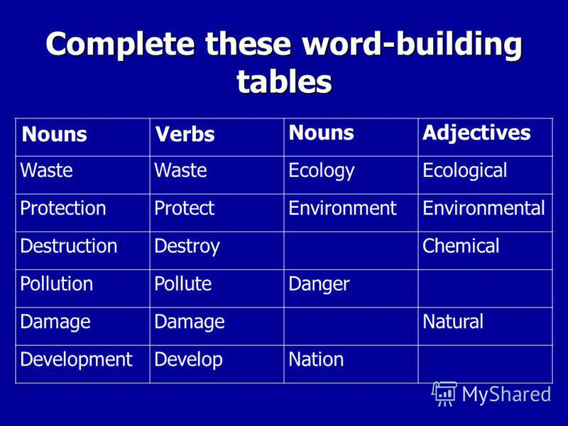 Complete these word-building tables NounsVerbs NounsAdjectives Waste EcologyEcological ProtectionProtectEnvironmentEnvironmental DestructionDestroyChemical PollutionPolluteDanger Damage Natural DevelopmentDevelopNation