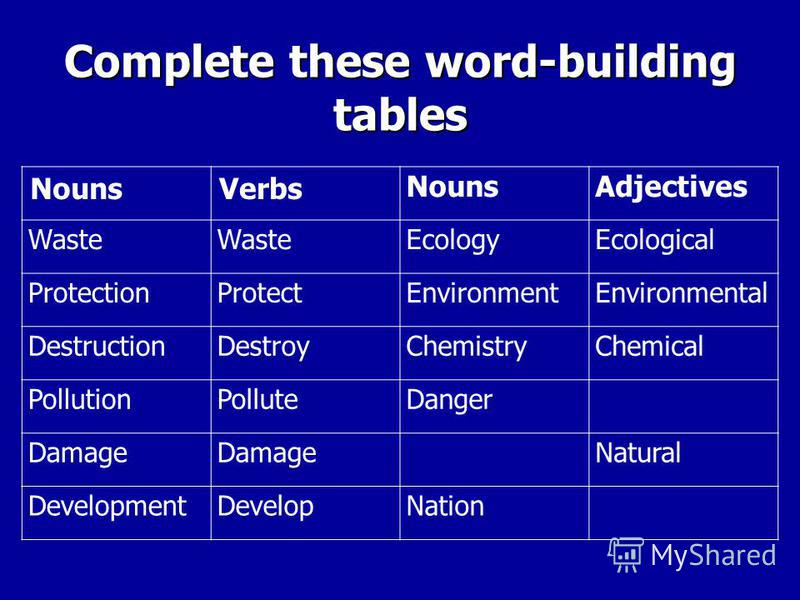 Complete these word-building tables NounsVerbs NounsAdjectives Waste EcologyEcological ProtectionProtectEnvironmentEnvironmental DestructionDestroyChemistryChemical PollutionPolluteDanger Damage Natural DevelopmentDevelopNation