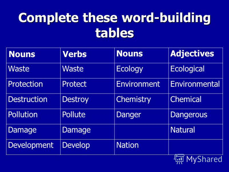 Complete these word-building tables NounsVerbs NounsAdjectives Waste EcologyEcological ProtectionProtectEnvironmentEnvironmental DestructionDestroyChemistryChemical PollutionPolluteDangerDangerous Damage Natural DevelopmentDevelopNation