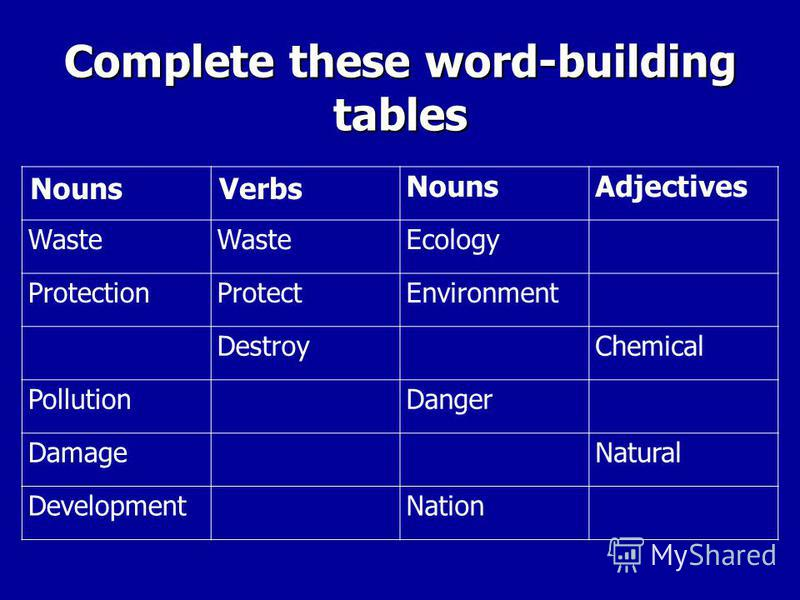Complete these word-building tables NounsVerbs NounsAdjectives Waste Ecology ProtectionProtectEnvironment DestroyChemical PollutionDanger Damage Natural Development Nation