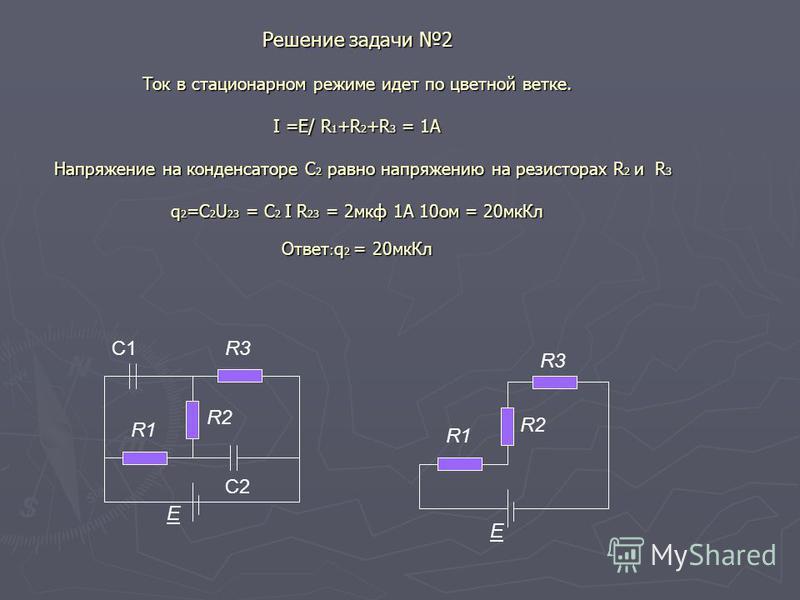 Решение задачи 2 Ток в стационарном режиме идет по цветной ветке. I =E/ R 1 +R 2 +R 3 = 1A Напряжение на конденсаторе С 2 равно напряжению на резисторах R 2 и R 3 q 2 =C 2 U 23 = C 2 I R 23 = 2 мкф 1А 10 ом = 20 мк Кл Ответ : q 2 = 20 мк Кл С2 Е С1 R