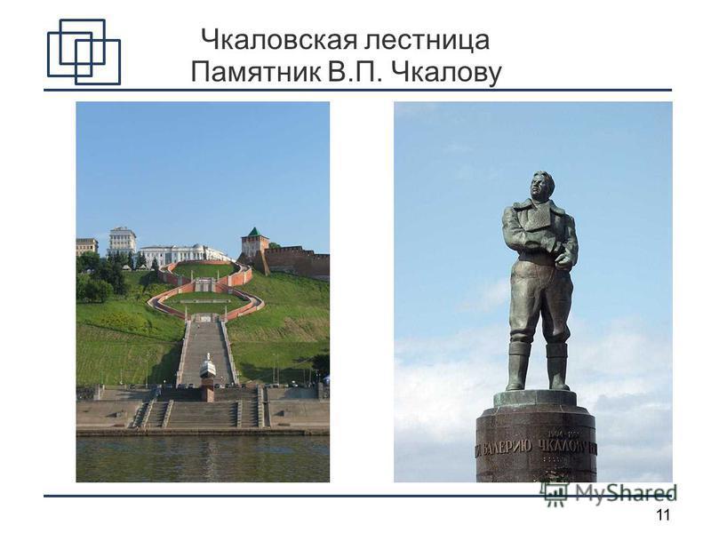 11 Чкаловская лестница Памятник В.П. Чкалову