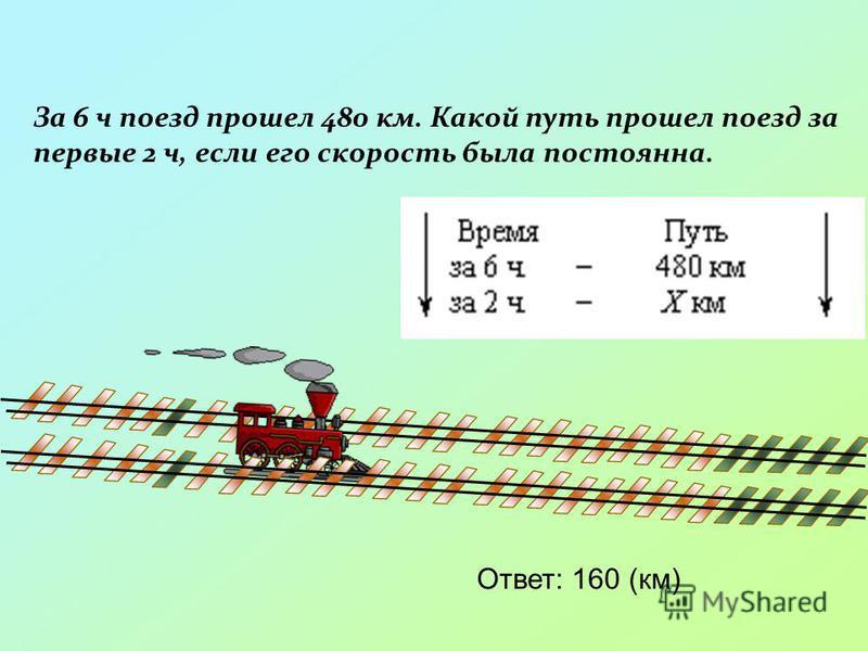 Число экскаваторов Время.(мин) 3 350 10 x