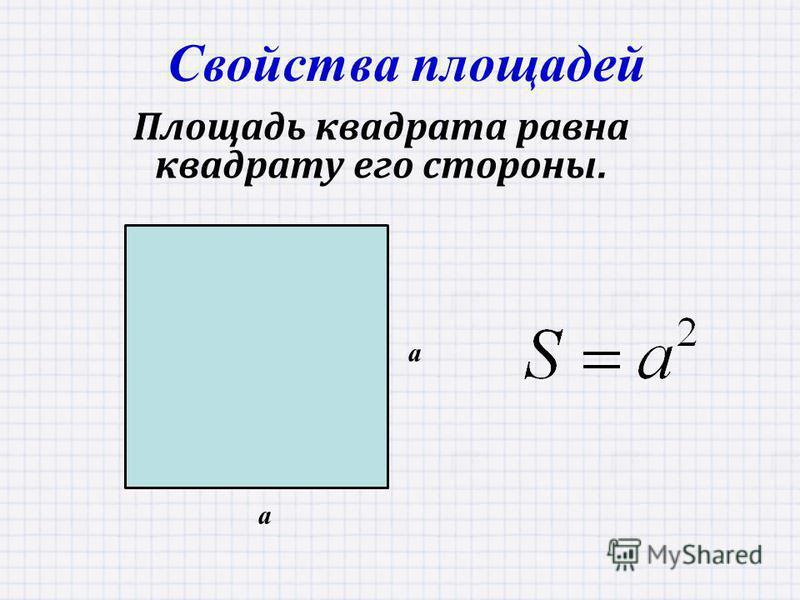 Свойства площадей Площадь квадрата равна квадрату его стороны. a a