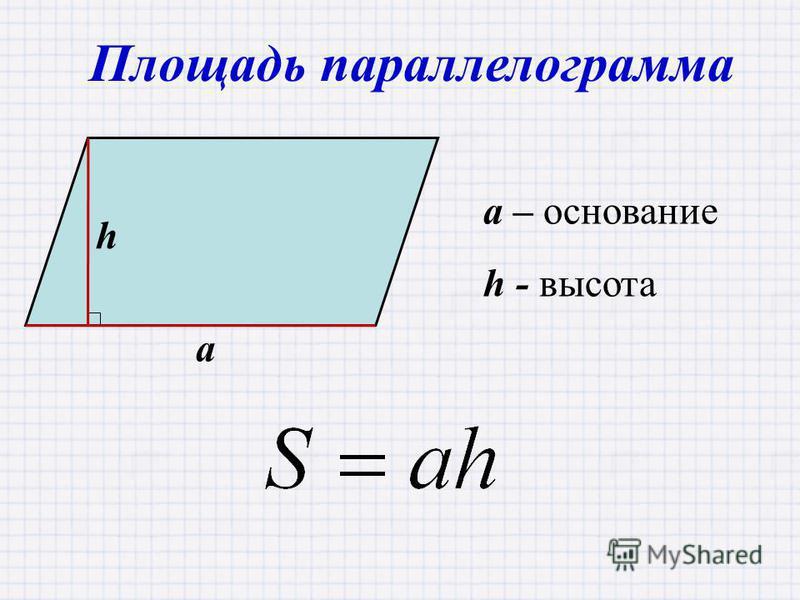 Площадь параллелограмма a – основание h - высота a h