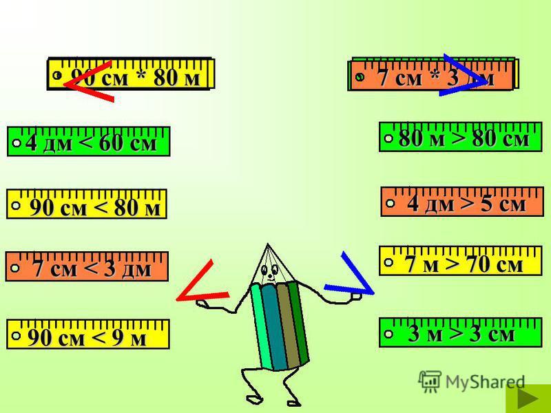 90 см * 9 м 3 м * 3 см 4 дм * 5 см 7 м * 70 см 90 см * 80 м 80 м * 80 см 4 дм * 60 см 7 см * 3 дм 3 м > 3 см 90 см < 9 м 7 м > 70 см 7 см < 3 дм 90 см < 80 м 4 дм < 60 см 4 дм > 5 см 80 м > 80 см