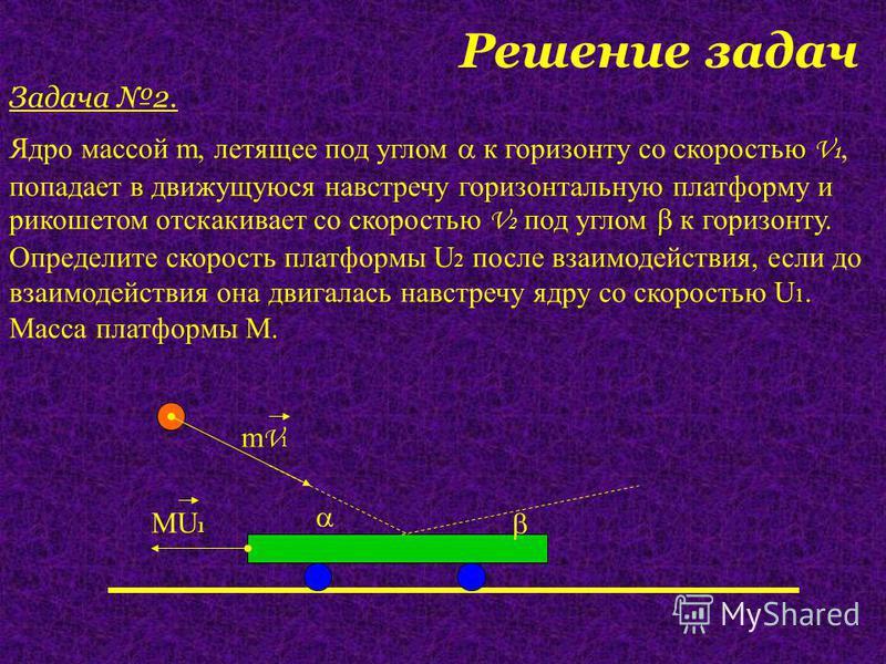 Задача 2. Ядро массой m, летящее под углом к горизонту со скоростью V 1, попадает в движущуюся навстречу горизонтальную платформу и рикошетом отскакивает со скоростью V 2 под углом к горизонту. Определите скорость платформы U 2 после взаимодействия,