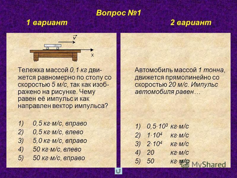 Вопрос 1 1 вариант 2 вариант Тележка массой 0,1 кг движется равномерно по столу со скоростью 5 м/с, так как изображено на рисунке. Чему равен её импульс и как направлен вектор импульса? 1) 0,5 кг·м/с, вправо 2) 0,5 кг·м/с, влево 3) 5,0 кг·м/с, вправо