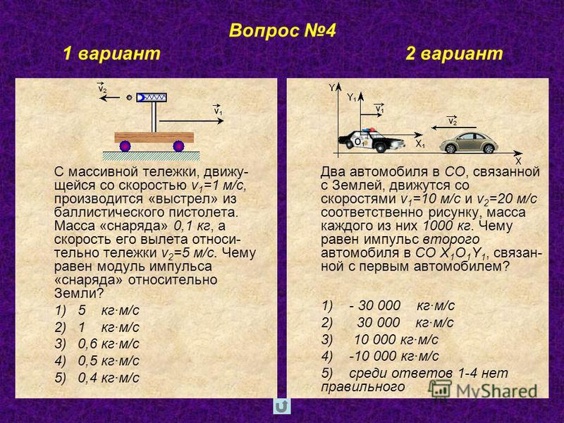 Вопрос 4 1 вариант 2 вариант С массивной тележки, движущейся со скоростью v 1 =1 м/с, производится «выстрел» из баллистического пистолета. Масса «снаряда» 0,1 кг, а скорость его вылета относительно тележки v 2 =5 м/с. Чему равен модуль импульса «снар