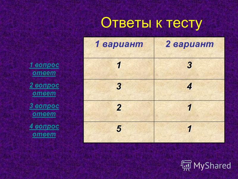 Ответы к тесту 1 вариант 2 вариант 13 34 21 51 1 вопрос ответ 2 вопрос ответ 3 вопрос ответ 4 вопрос ответ