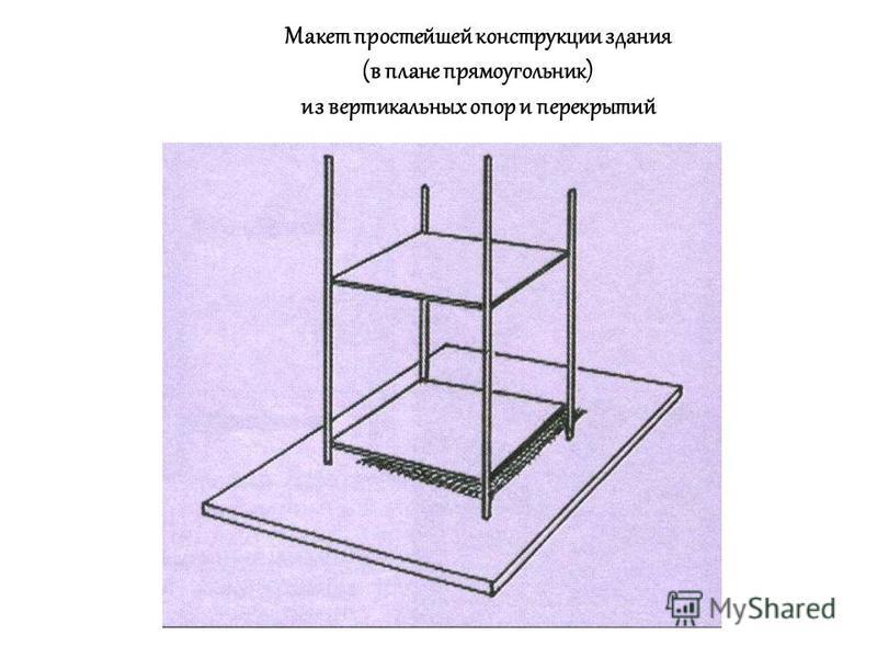 Макет простейшей конструкции здания (в плане прямоугольник) из вертикальных опор и перекрытий