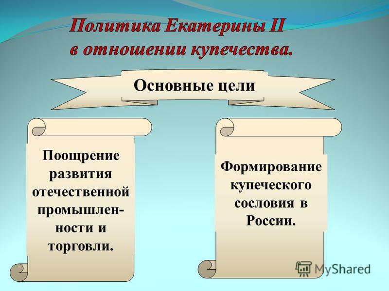 Основные цели Поощрение развития отечественной промышленности и торговли. Формирование купеческого сословия в России.