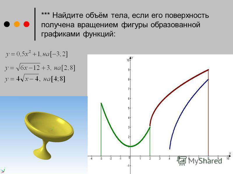 *** Найдите объём тела, если его поверхность получена вращением фигуры образованной графиками функций: