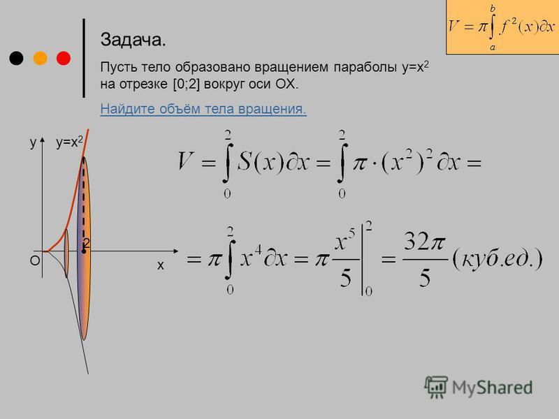 Задача. Пусть тело образовано вращением параболы у=х 2 на отрезке [0;2] вокруг оси ОХ. Найдите объём тела вращения. у=х 2 у О х 2