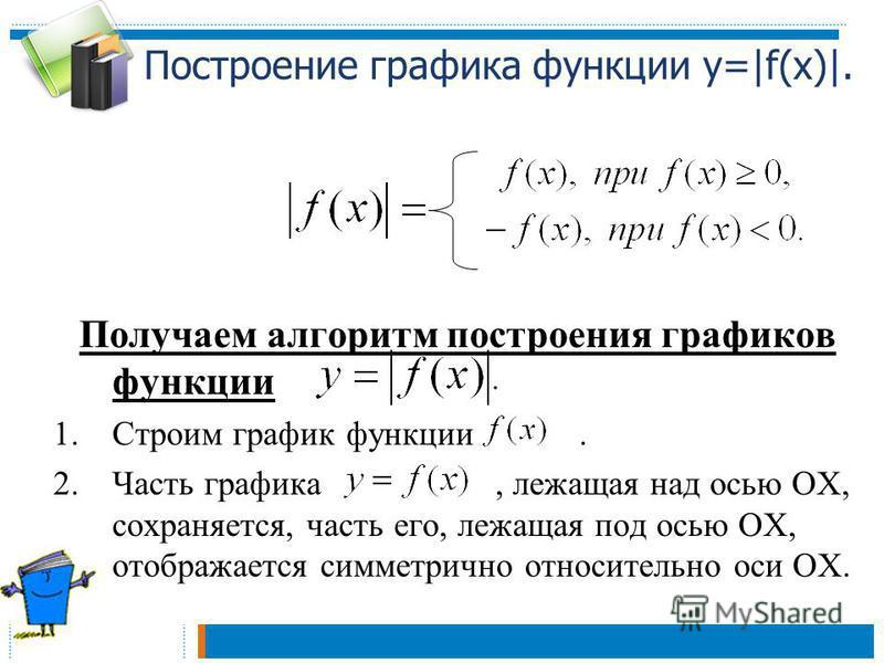 Построение графика функции у=|f(x)|. Получаем алгоритм построения графиков функции 1. Строим график функции. 2. Часть графика, лежащая над осью ОХ, сохраняется, часть его, лежащая под осью ОХ, отображается симметрично относительно оси ОХ.